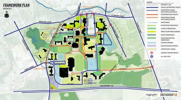Campus Framework Plan